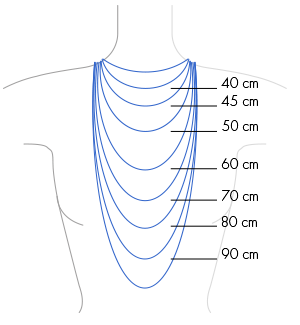 Afbeeldingsresultaat voor collier lengte bepalen